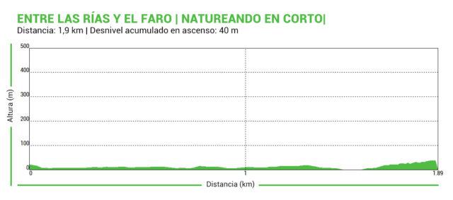 Perfil_NC_Entre_Rias_y_faro