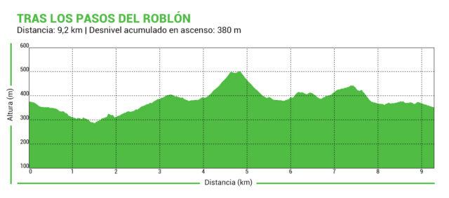 Tras_los_pasos_del_Roblon